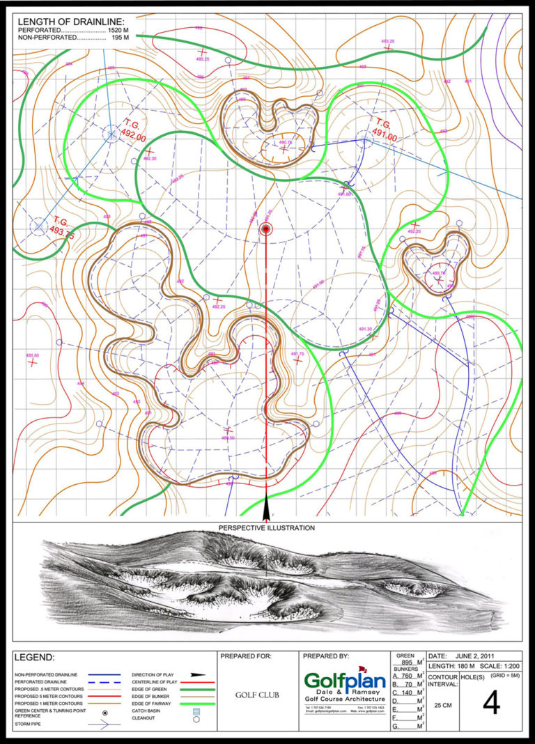 Golf Course Builder - Perspective Illustration and Drainage Diagram
