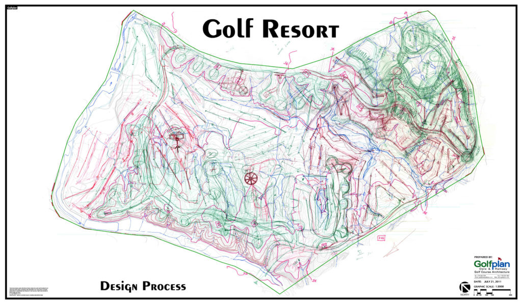 designing courses - topographical map